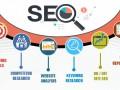 digital-marketing-online-marketing-services-in-melbourne-australia-small-0