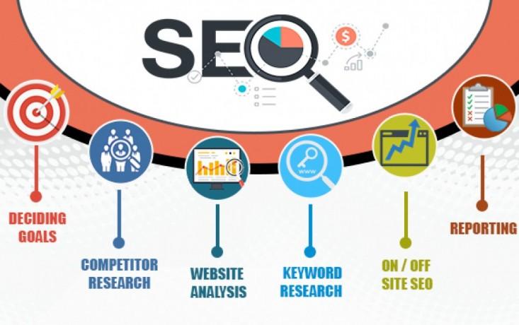 digital-marketing-online-marketing-services-in-melbourne-australia-big-0