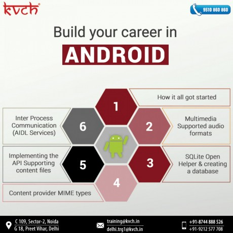 6-months-industrial-training-in-android-in-delhi-100-job-assistance-big-0
