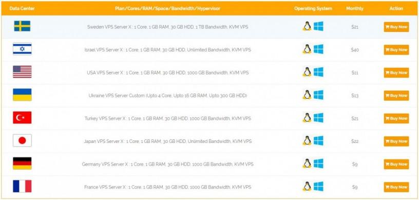 cheap-vps-onlive-server-big-1