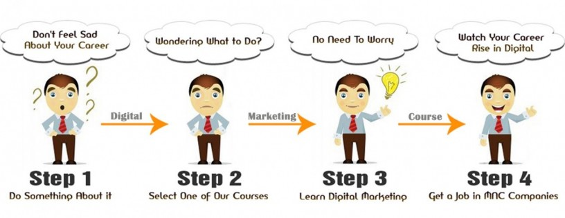 digital-marketing-training-courses-certification-programs-big-0