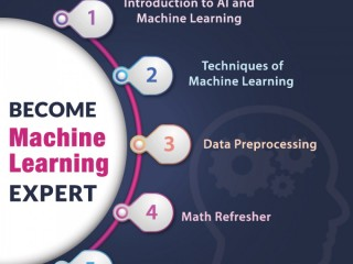 Get the best Machine Learning training course in Nigeria