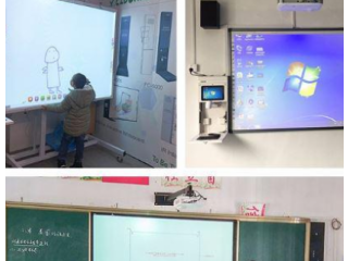 Optical Sensor Interactive White Board BY HIPHEN SOLUTIONS