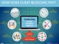 we-provide-guest-blogging-service-small-0