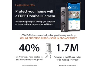 Free Doorbell Camera!Call Today